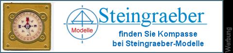 geätzte Kugelkompasse bei Steingraeber-Modelle
