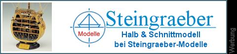 Schnittmodelle bei Steingraeber-Modelle